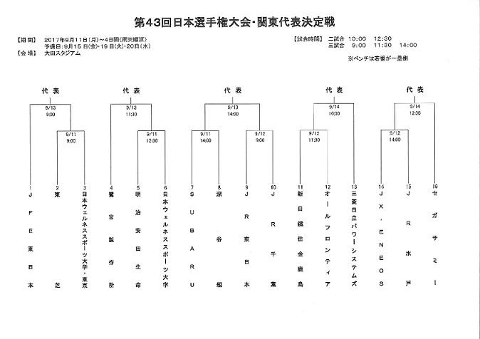 43回日本選手権関東予選-002