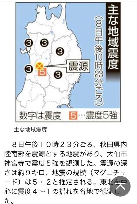 201798地震