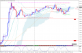 4gbpjpy-m15-fxtrade-financial-co.png