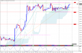 gbpjpy-h1-fxtrade-financial-co.png