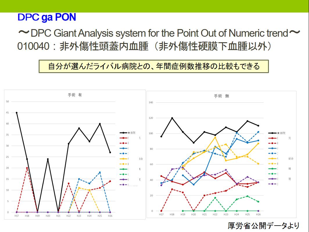DPCgaPON2_2.png
