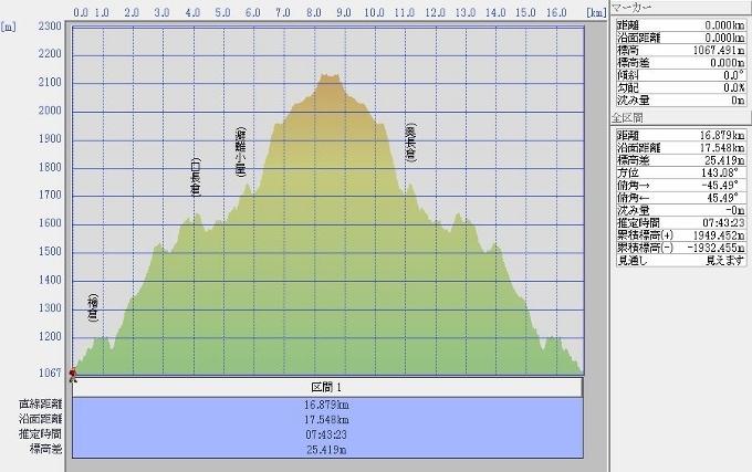 hinoki (680x427)