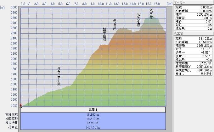 sugo2 (680x422)