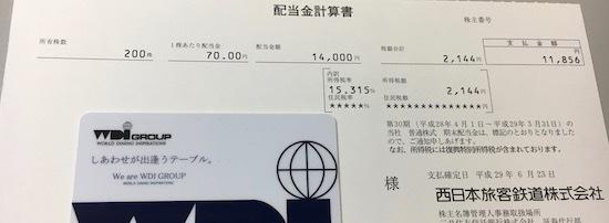 西日本旅客鉃道 2017年3月期 期末配当金