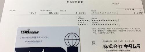 キタムラ 2017年3月期 期末配当金