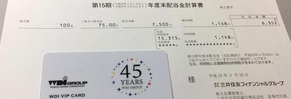 三井住友フィナンシャルグループ 2017年3月期 期末配当金