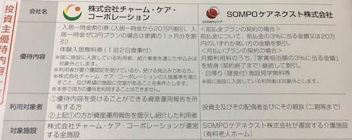 日本ヘルスケア投資法人 投資主優待