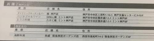 ダイナック 株主優待 兵庫県で使えるお店