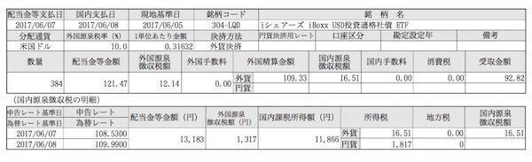 ishares米国投資適格社債ETF 今月の分配金