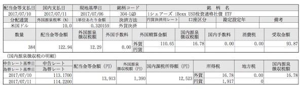 LQD 7月分配金