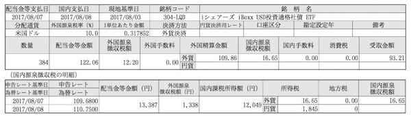 LQD 8月分配金