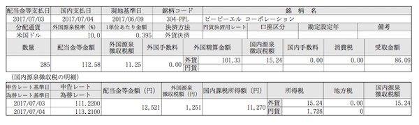 PPLコーポレーションから配当金