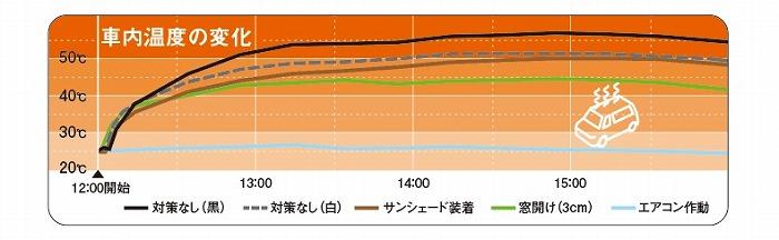 graph_05_01.jpg