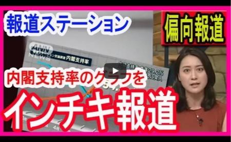 【動画】報道ステーション、内閣支持率のグラフを操作。不支持が2倍以上あるように見せかける [嫌韓ちゃんねる ~日本の未来のために~ 記事No17110