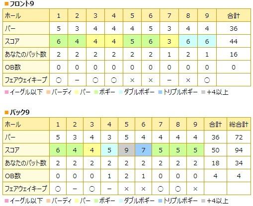20170709_sokyu.jpg