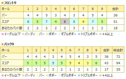 20170717_kazusa.jpg