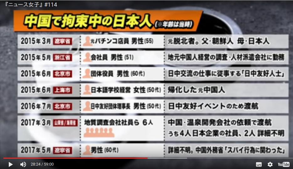 支那で拘束されている日本人