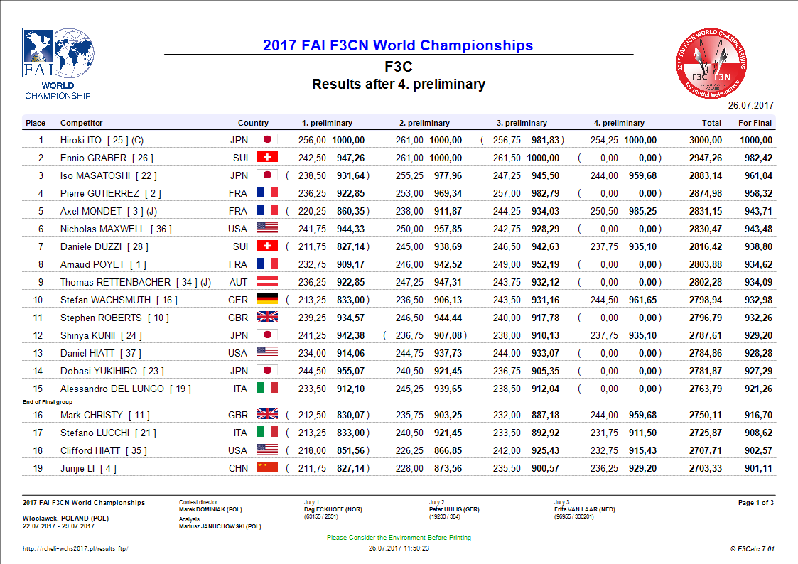 f3calc-f3c-4-results-after-round-1.png
