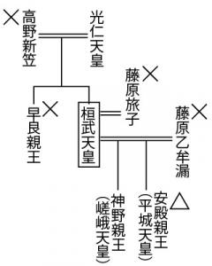 Kanmu-Sawara.jpg