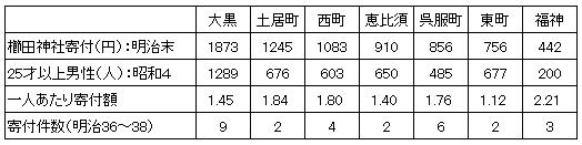 20170819kushidakifu.png