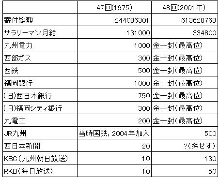 20170902kifu.png