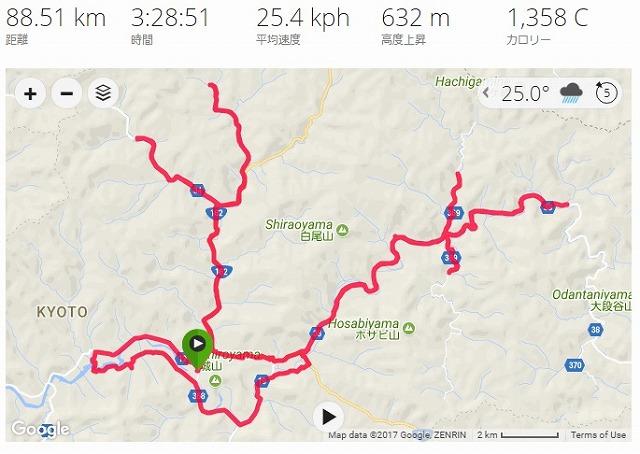 2017美山サイクルグリーンツアー