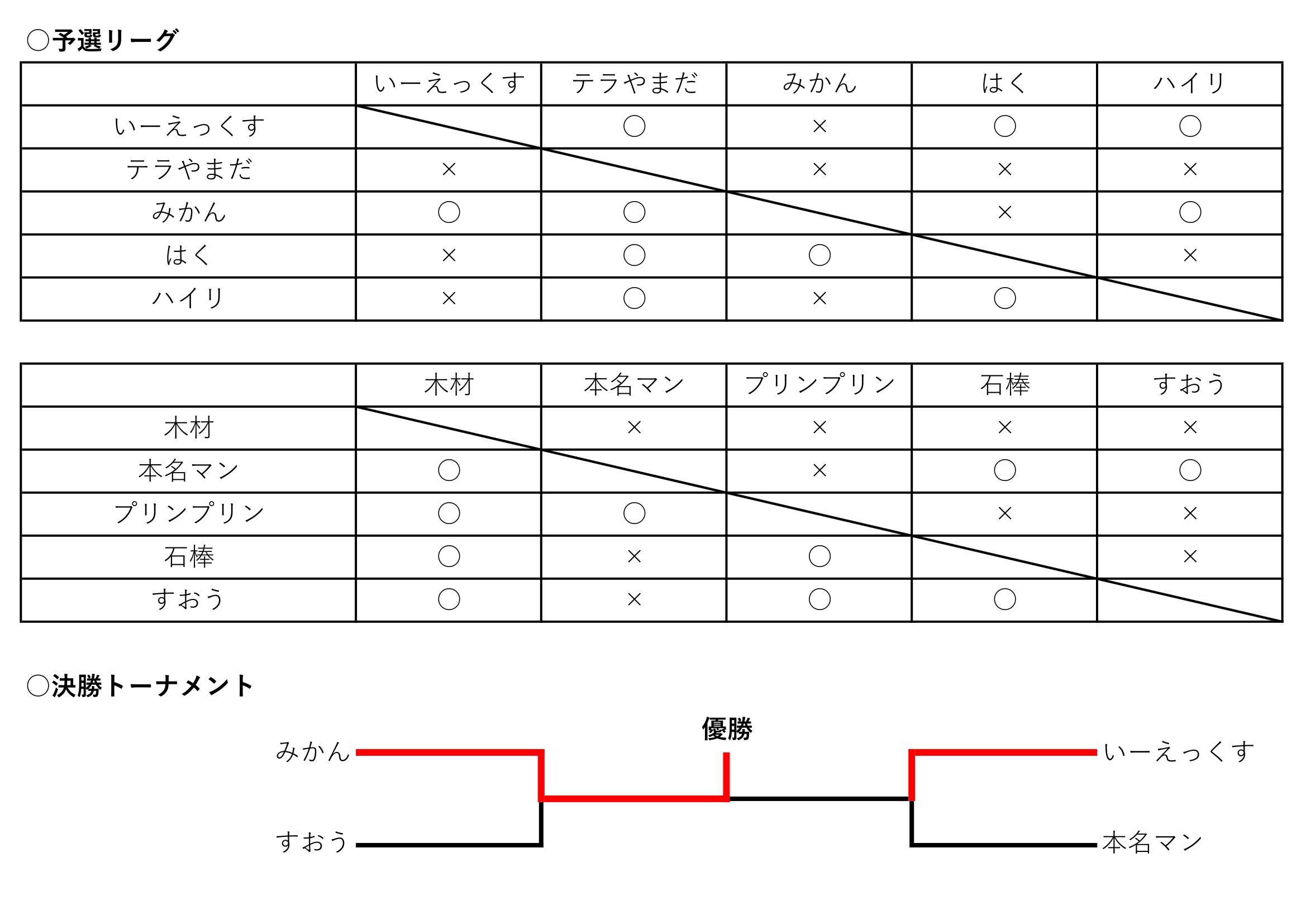 KP合宿-1