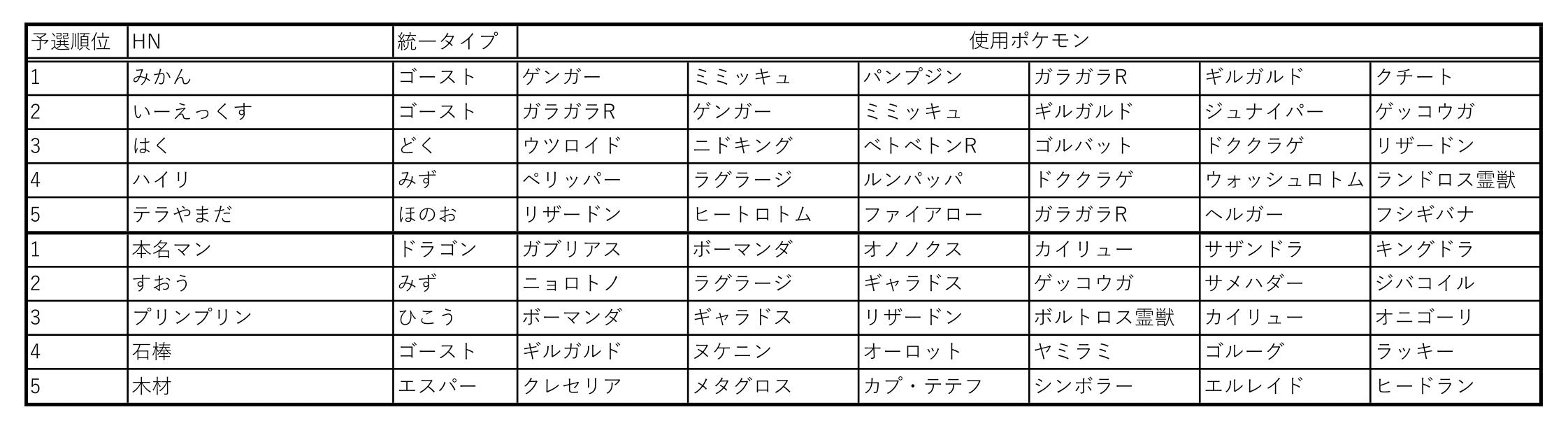 KP合宿1-1