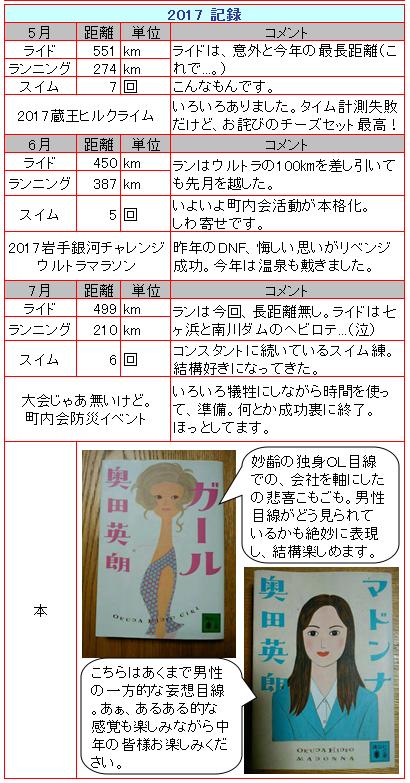 20170567_月報