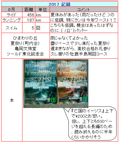 201708_月報