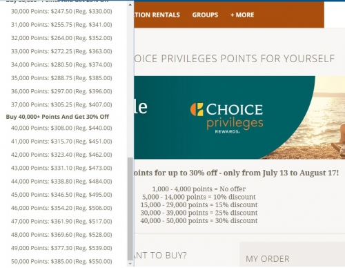 Choice Privilegesのポイント購入で30%OFF
