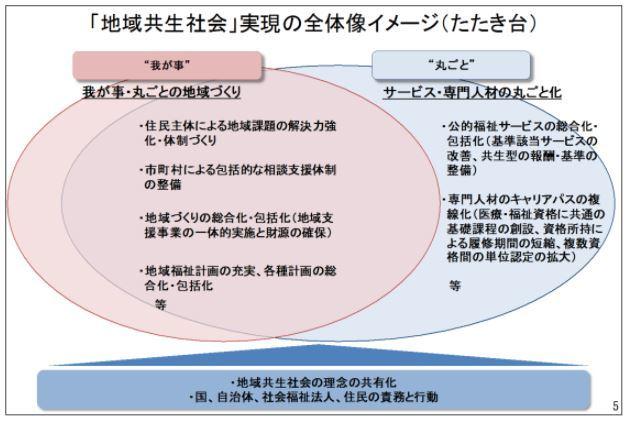 arasaki2.jpg