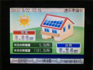 2017年8月22日発電量