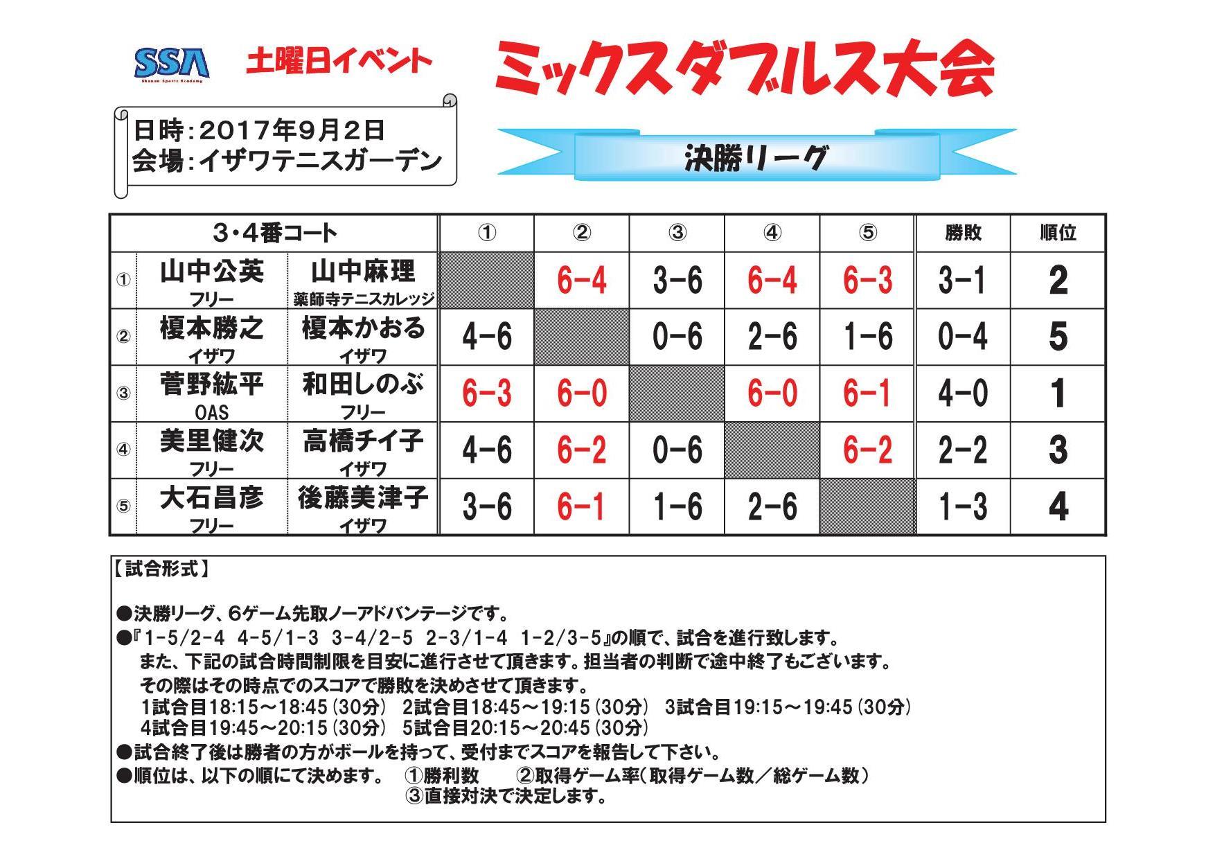 20170902土曜日イベントドロー明細
