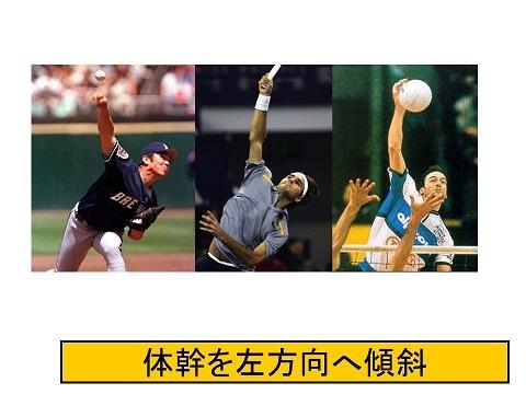 各スポーツ左側へ傾斜