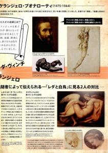 レオナルド×ミケランジェロ展-4