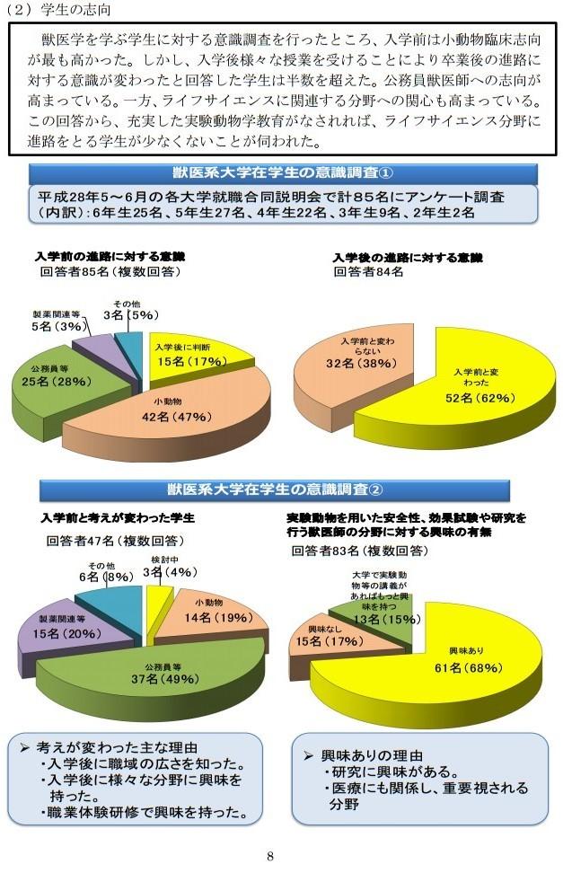 20161017「京都産業大学 獣医学部設置構想について」国家戦略特区ワーキンググループ提案に関するヒアリング (8)