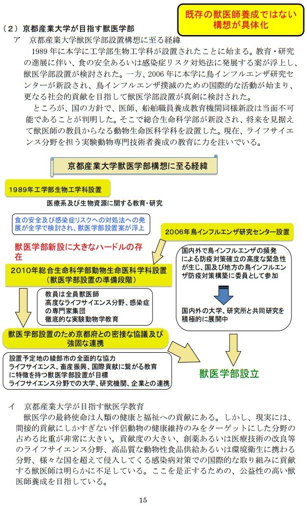 20161017「京都産業大学 獣医学部設置構想について」国家戦略特区ワーキンググループ提案に関するヒアリング (15)