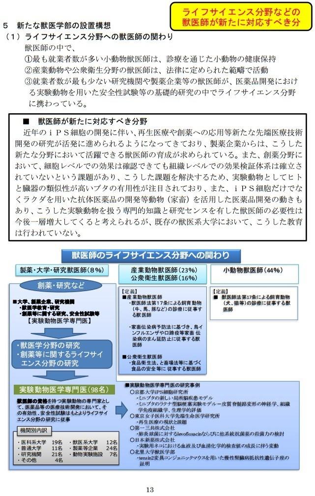 20161017「京都産業大学 獣医学部設置構想について」国家戦略特区ワーキンググループ提案に関するヒアリング (13)