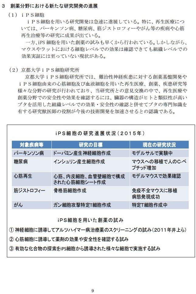 20161017「京都産業大学 獣医学部設置構想について」国家戦略特区ワーキンググループ提案に関するヒアリング (9)