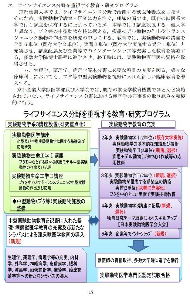 20161017「京都産業大学 獣医学部設置構想について」国家戦略特区ワーキンググループ提案に関するヒアリング (17)