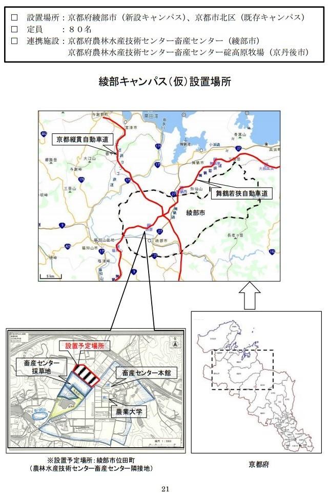 20161017「京都産業大学 獣医学部設置構想について」国家戦略特区ワーキンググループ提案に関するヒアリング (21)