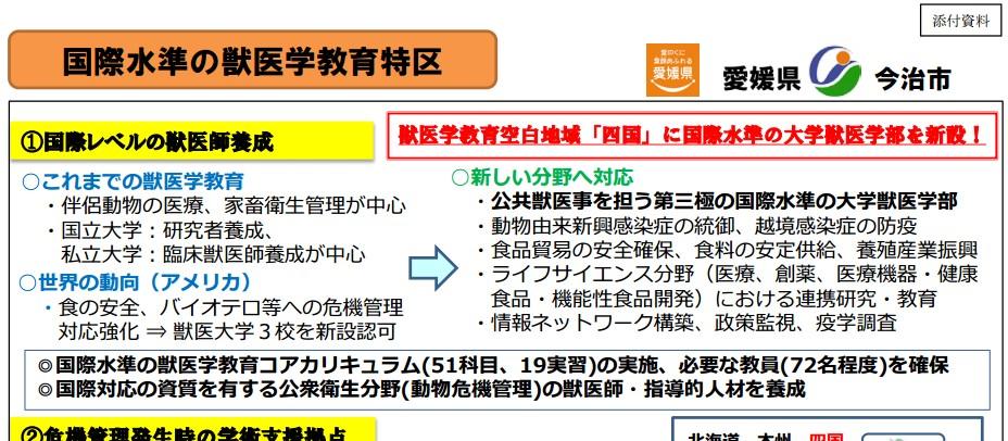 20150608 2015065国家戦略特区ワーキンググループ 提案に関するヒアリング「愛媛県・今治市 配布資料」1