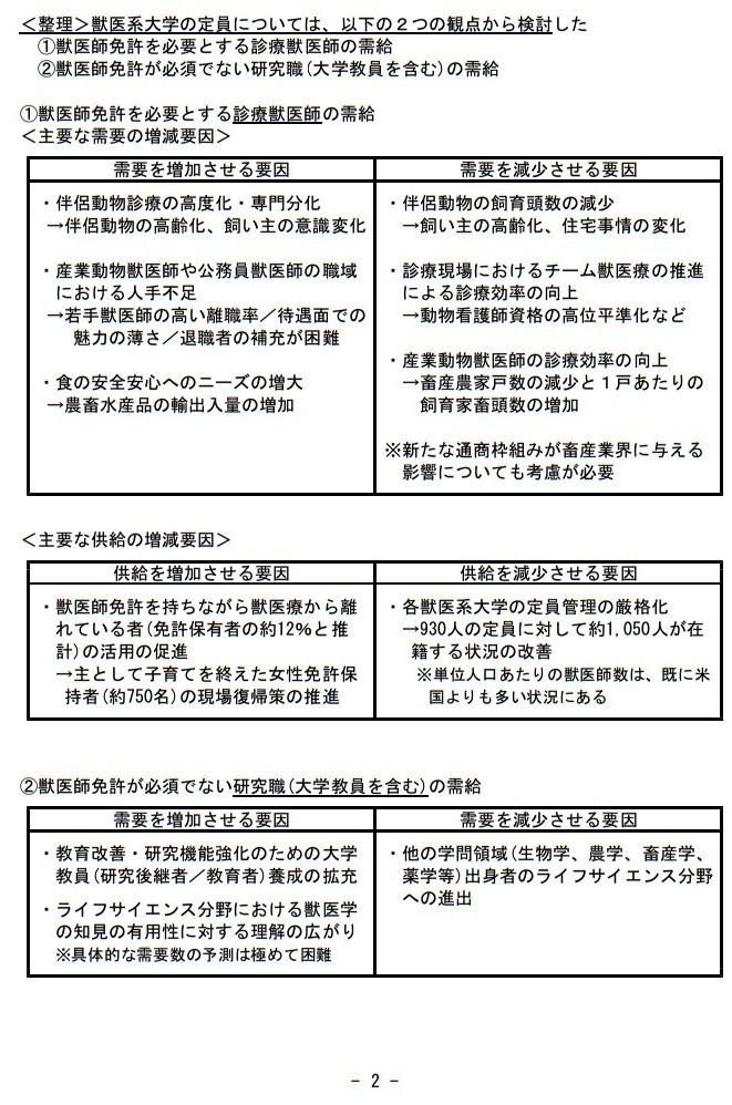 20140805国家戦略特区ワーキンググループ 農水省、文科省「獣医師養成系大学・学部新設の解禁 配布資料」 (5)