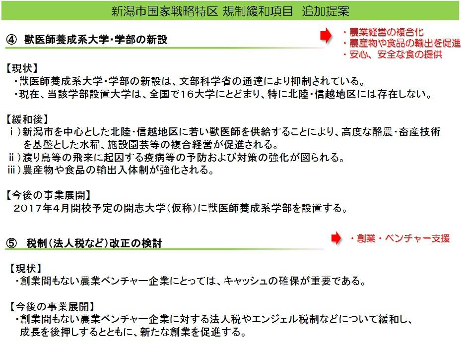 20140718 第1回新潟市区域会議 資料5