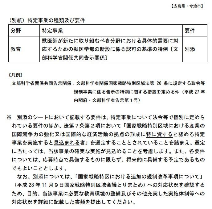 20170104(別紙)特定事業の種類及び要件 (1)