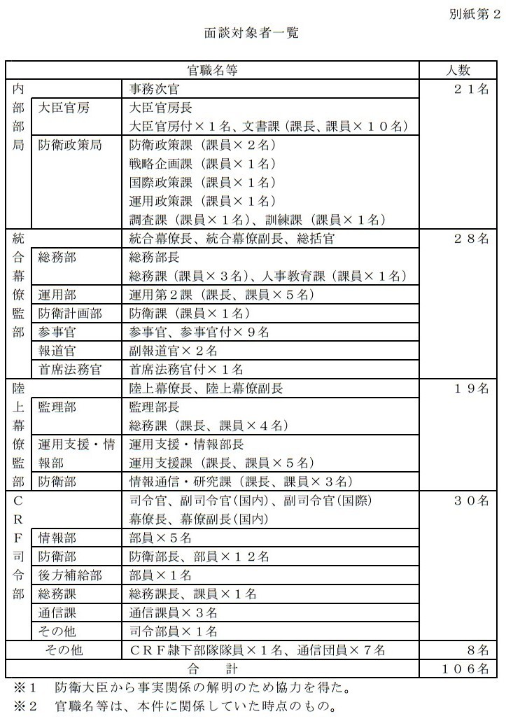 2017年7月28日 平成29年3月17日から実施した特別防衛監察 (5)