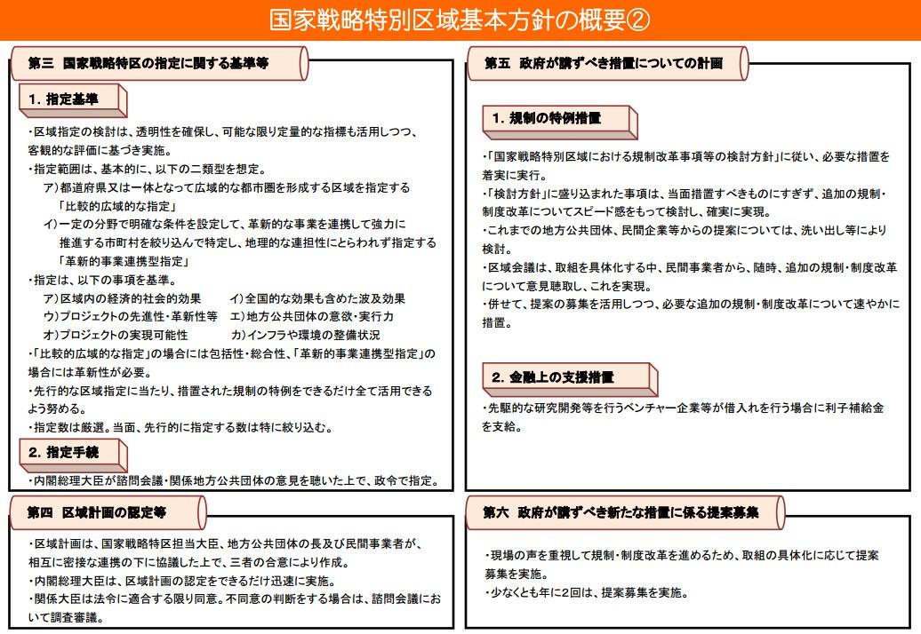 20140225「資料1国家戦略特別区域基本方針の概要」 (2)