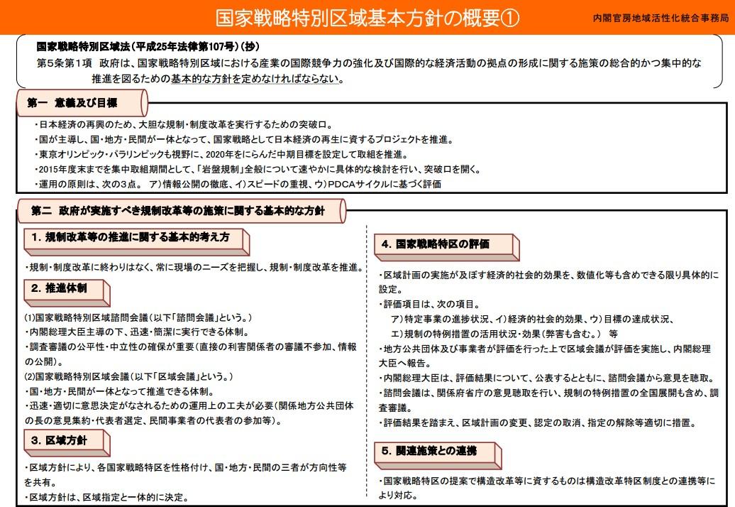 20140225「資料1国家戦略特別区域基本方針の概要」 (1)