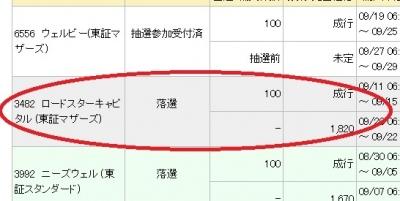 ロードスターキャピタル IPO 抽選結果
